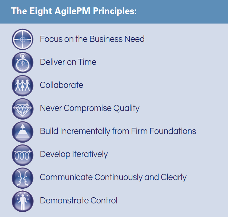 Agile PM Practitioner principles